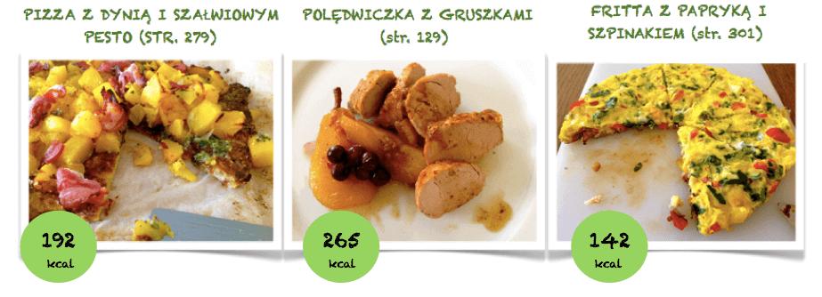dania_kalorie