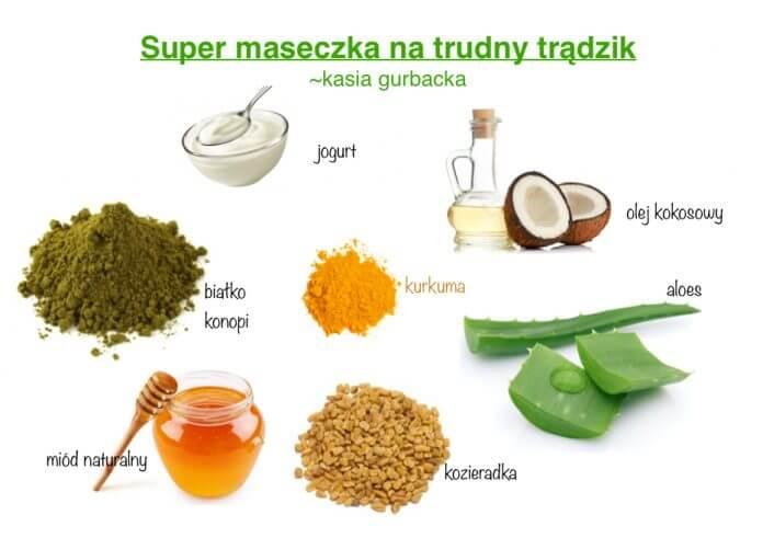 ce9b1dd31763c8 Zdrowa Dieta, Odchudzanie i przepisy kulinarne | Strona Katarzyny ...