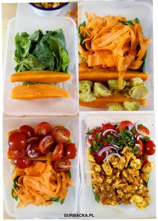 Po jakim czasie schudniesz na diecie pudełkowej? | Mangosteen